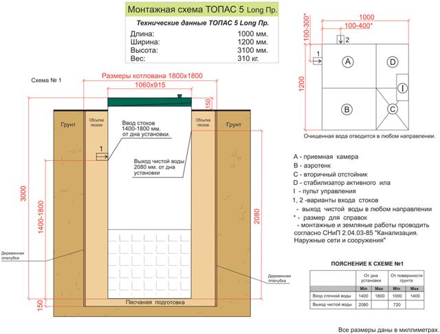 Установка септика топас: монтаж и обслуживание своими руками
