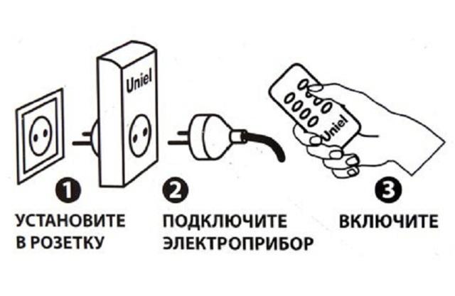 Умная розетка с дистанционным управлением: виды, какую лучше выбрать