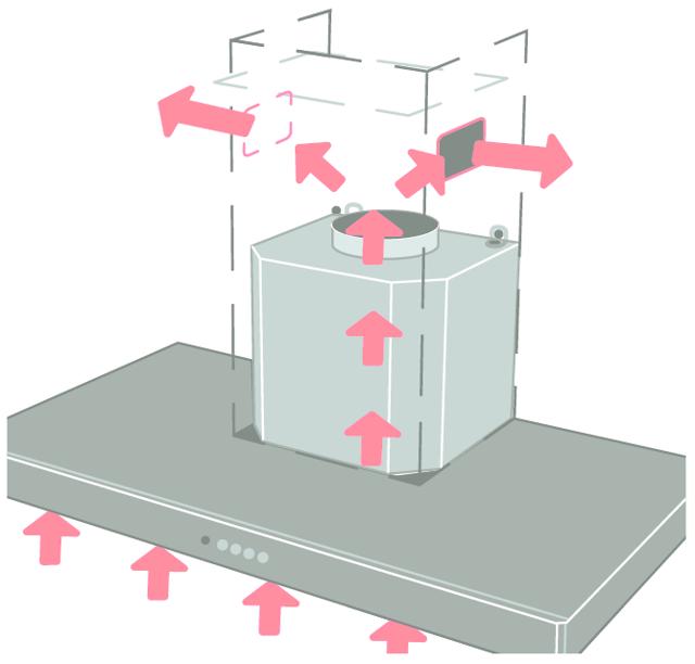 Вытяжка с рециркуляцией: устройство вытяжного типа и вентиляции