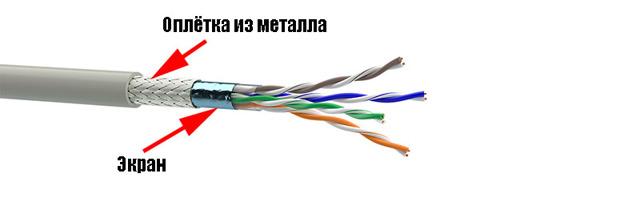 Как обжать интернет кабель rj-45 своими руками: варианты и порядок обжима коннектора для интернета