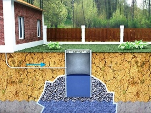 Кольца для выгребной ямы: как сделать самому кольца из бетона и пластика