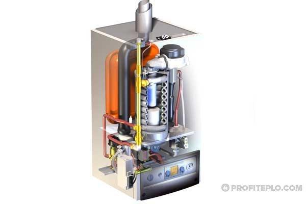 Газовый настенный двухконтурный котел: выбор для установки дома