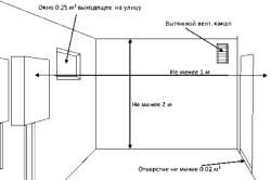 Расчет калорифера: правила расчета мощности водяного и электрического агрегатов
