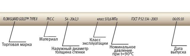 Полипропиленовые трубы и фитинги: обзор, виды, сортамент, маркировка, характиристики