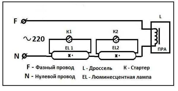 Люминесцентные лампы: устройство, праметры, схема, плюсы и минусы