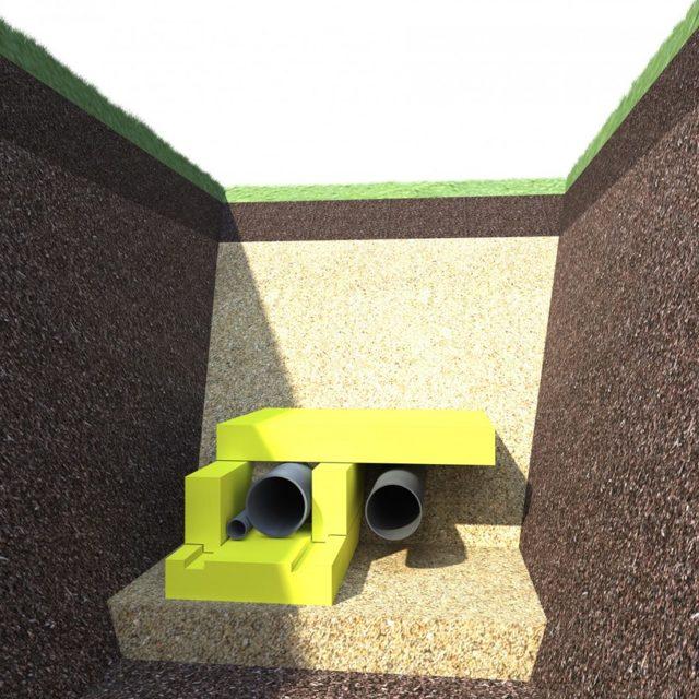 Чем утеплить газовую трубу на улице от конденсата: выбор материала и инструктаж по утеплению