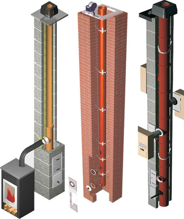 Установка котла на твердом топливе: разбор нюансов монтажа