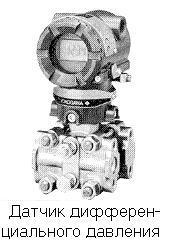 Как и в чем измеряется расход газа: методы измерения и виды приборов учета