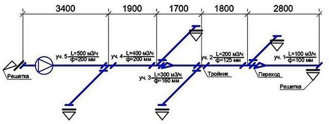 Скорость воздуха в воздуховоде: нормы и расчет значений