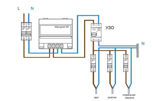 Подключение УЗО: как правильно + схемы и варианты подключения