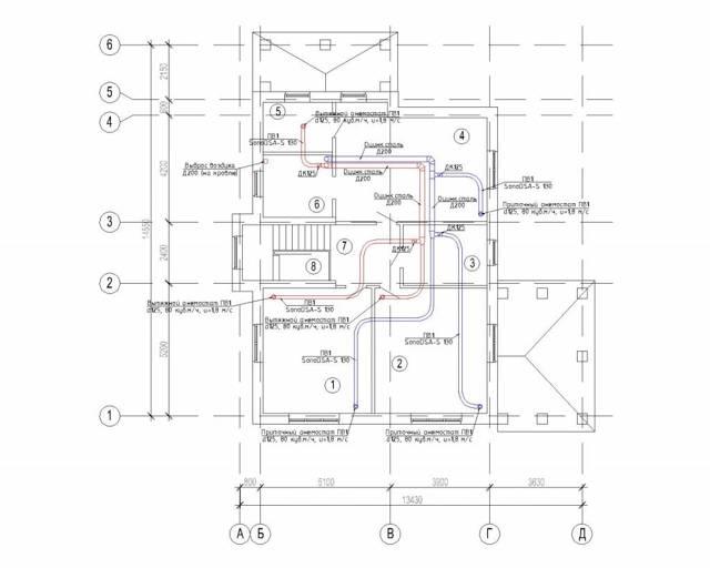 Приточно-вытяжная установка: виды, сравнение, подбор и и правила эксплуатации