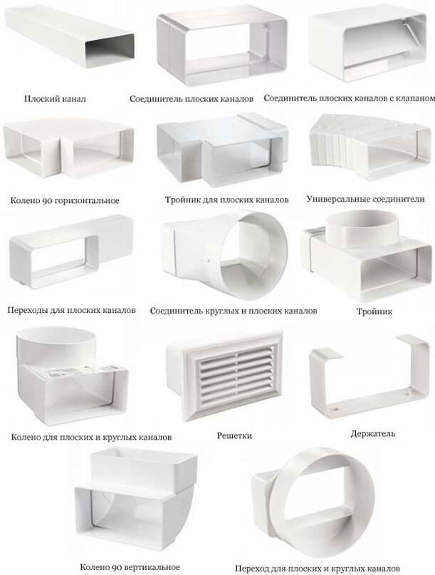 Воздуховоды для вентиляции: виды, назначение, размеры, особенности монтажа