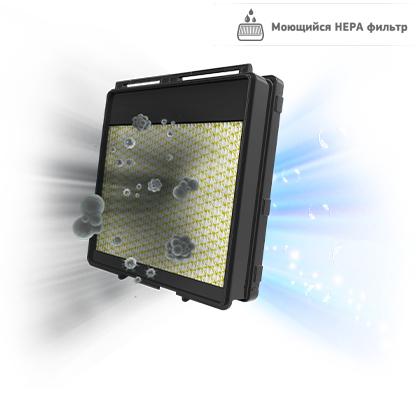 Пылесос samsung sw17h9071h с аквафильтром: обзор параметров, отзывы + конкуренты