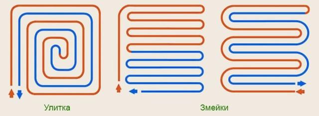 Схема подключения водяного теплого пола: гайд по подключению системы к коммуникациям