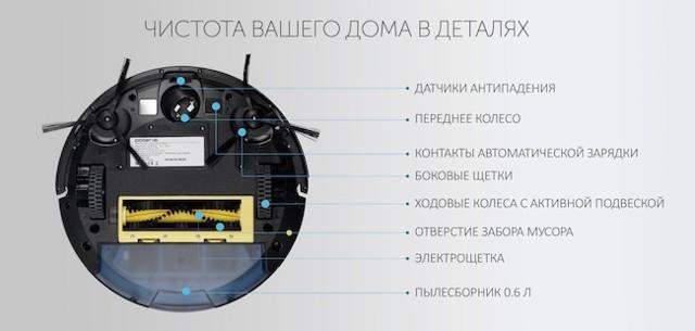 Робот пылесос polaris pvc 0726w: характеристики и сравнение с аналогами