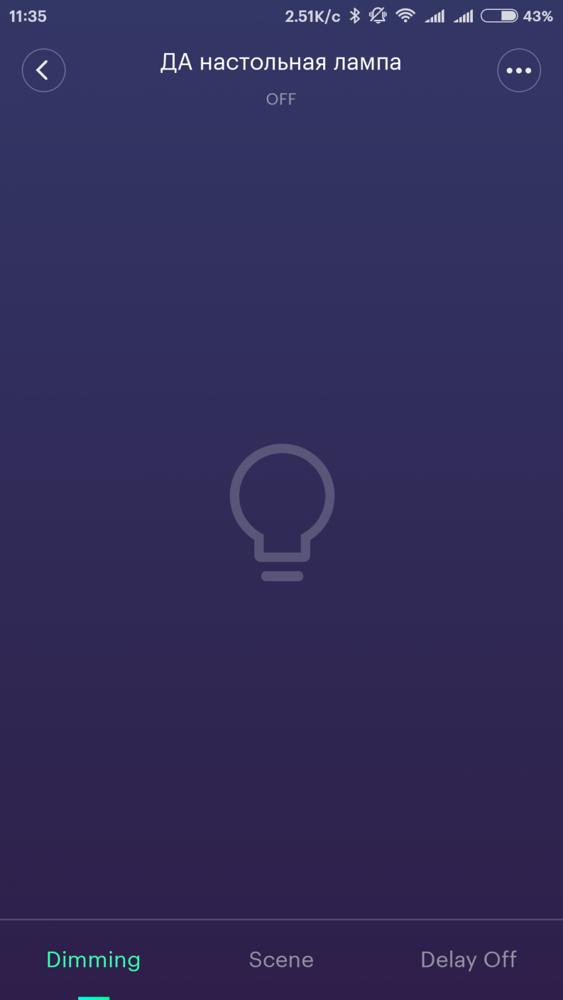 Светодиодные лампы Филипс philips: обзор, виды, плюсы и минусы, отзывы