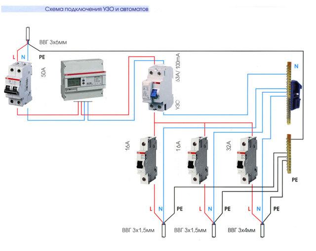 Подключение УЗО к однофазной сети с заземлением: правила + этапы работ