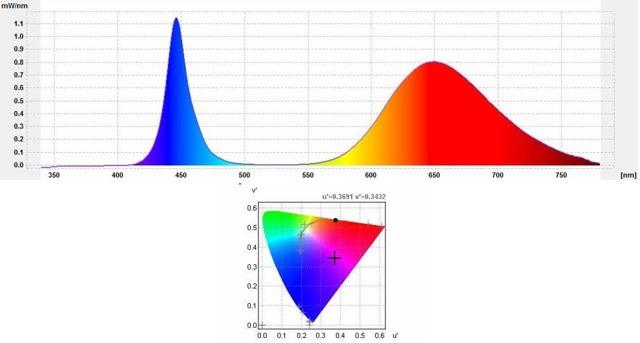 Ультрафиолетовая лампа для домашнего использования: особенности выбора