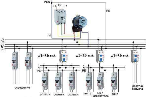 Как рассчитать мощность, силу тока и напряжение: разбираемся во взаимосвязях этих величин