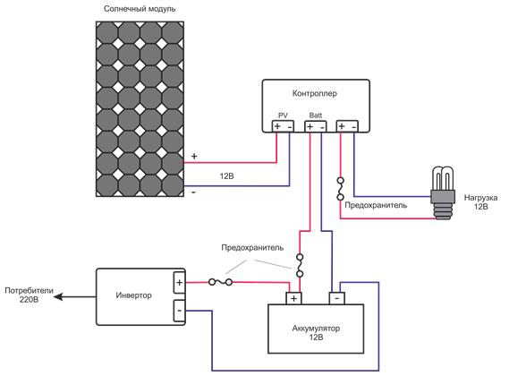 Схемы монтажа и способы подключения солнечных батарей