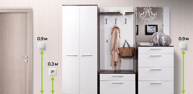 Высота розеток и выключателей от пола по евростандарту: правильное расстояние