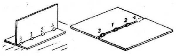 Электросварка для начинающих: как правильно варить электросваркой своими руками