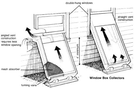 Солнечное отопление частного дома: обзор лучших конструкций