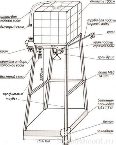 Летний душ на даче своими руками: инструктаж по обустройству конструкции