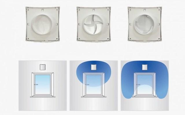 Приточная вентиляция в квартире: виды приточек и особенности их обустройства
