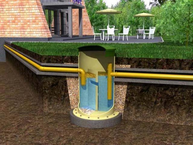 Жироуловители на канализацию: виды, правила выбора, монтаж