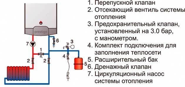 Расширительный бак для отопления закрытого типа: устройство, функции + правила выбора и монтажа в систему