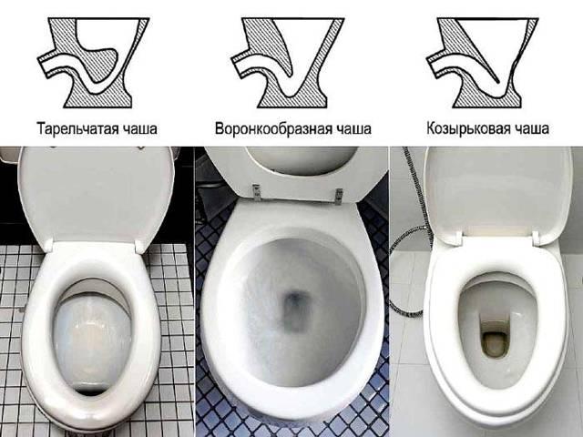 Чем прочистить засор в унитазе: обзор лучших методов