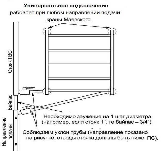 Как подключить полотенцесушитель: подключение к стояку своими руками