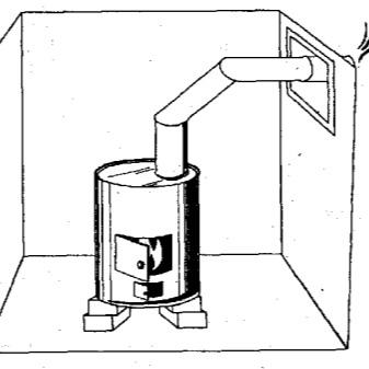 Печка буржуйка своими руками: самодельные печки для гаража и дачи