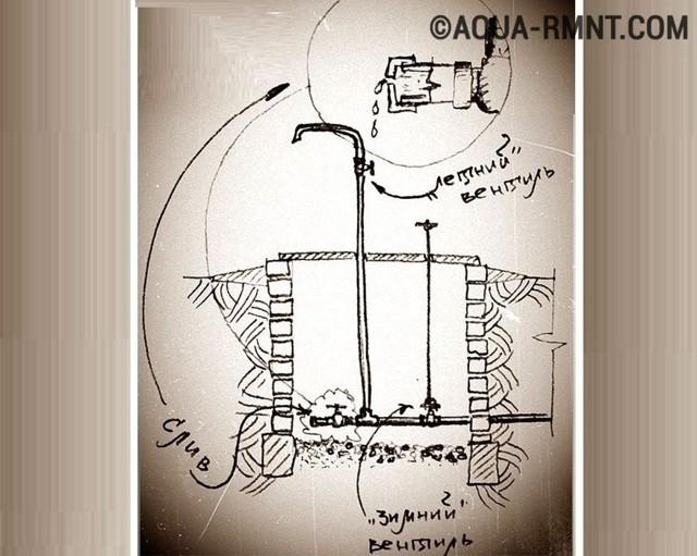 Водопровод на даче своими руками: 🚰 как сделать самому, монтаж, прокладка