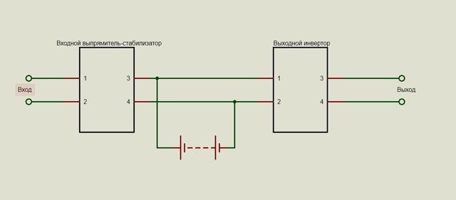 Как подобрать инвертор для котла отопления: критерии выбора