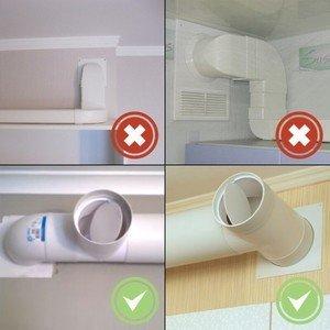 Вентиляция на кухне: варианты устройства и схемы установки