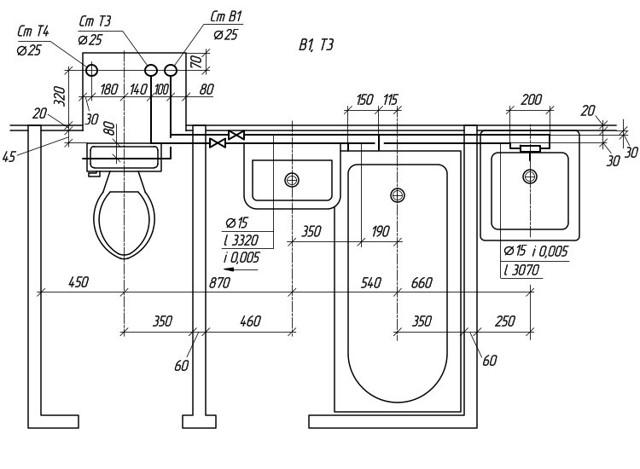 Высота установки раковины в ванной: стандарты, схемы, требования
