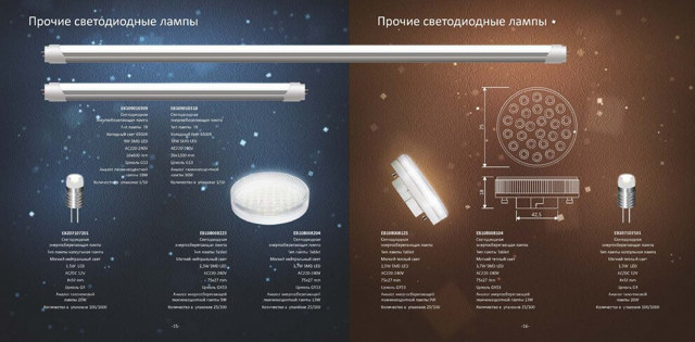 Светодиодные лампы gauss: специфика устройства и советы по выбору